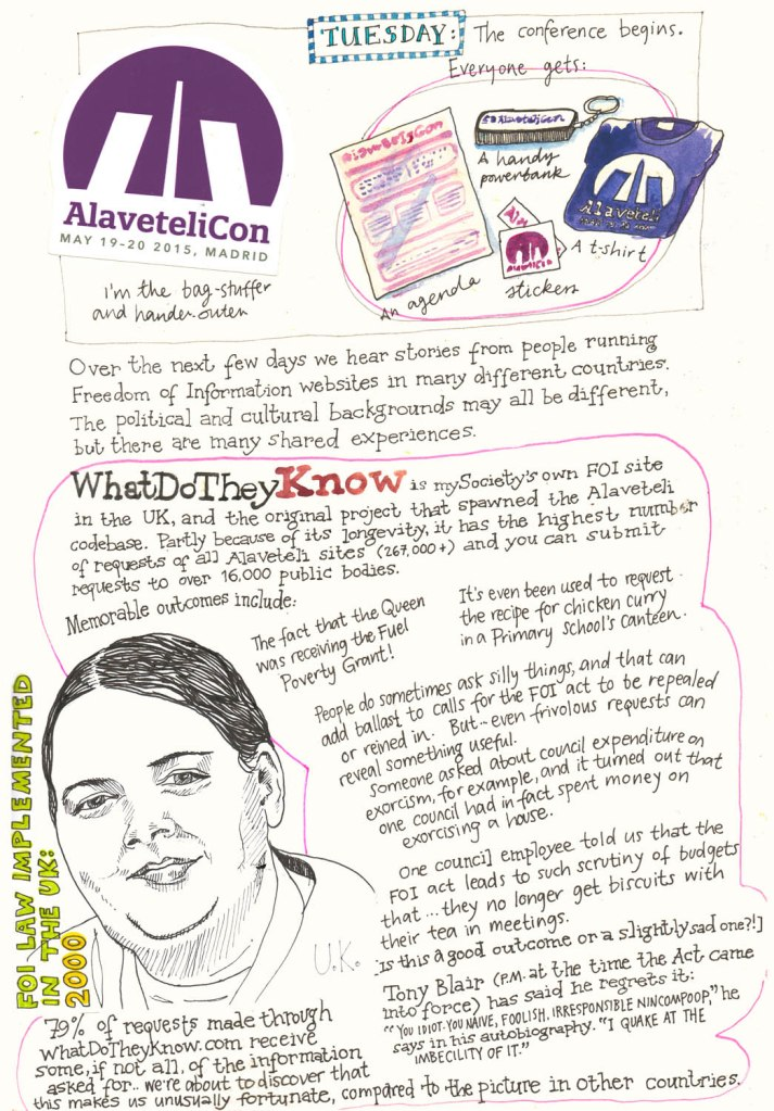 p6 Alaveteli sketch diary by Myfanwy Tristram